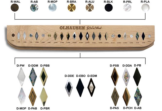 Olhausen Billiard Table Sight Options