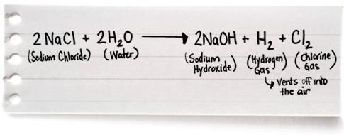chemistry-step-1