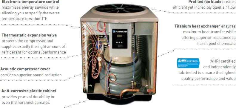 Heat Pump Features
