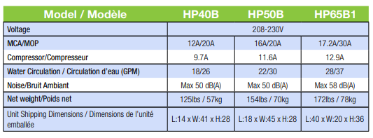 Aboveground Heat Pump Specifications and Dimensions